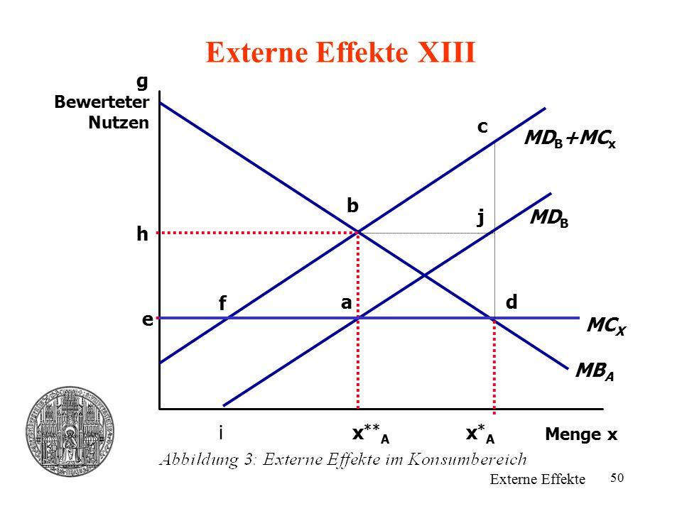 Externe Effekte XIII g c MDB+MCx b j MDB h f a d e MCX MBA i x**A x*A