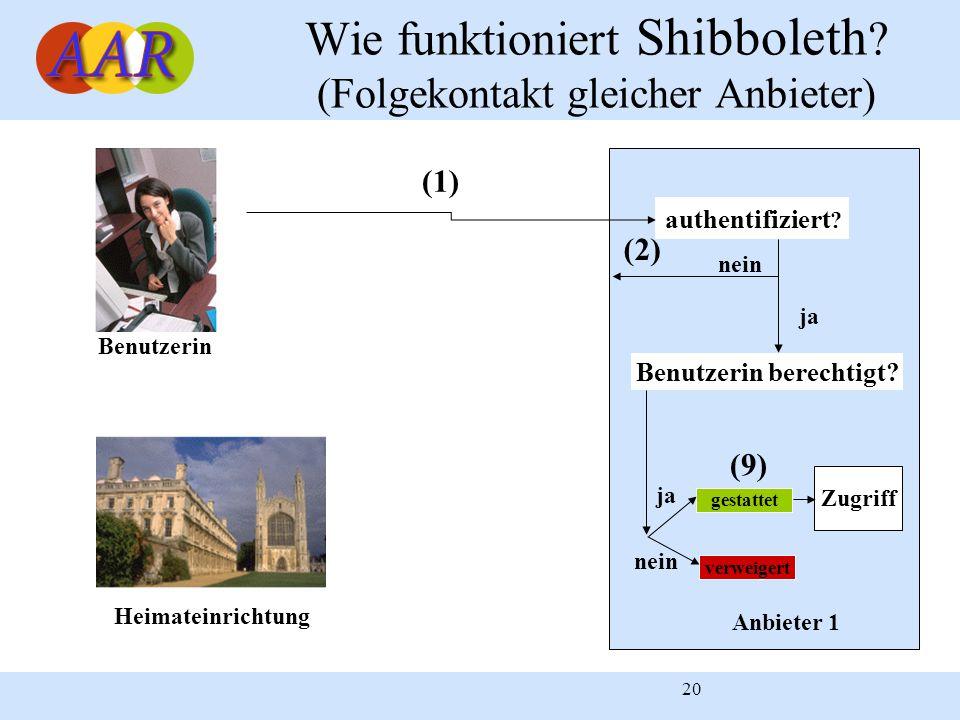 Wie funktioniert Shibboleth (Folgekontakt gleicher Anbieter)