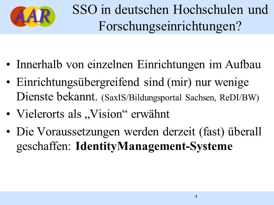 SSO in deutschen Hochschulen und Forschungseinrichtungen