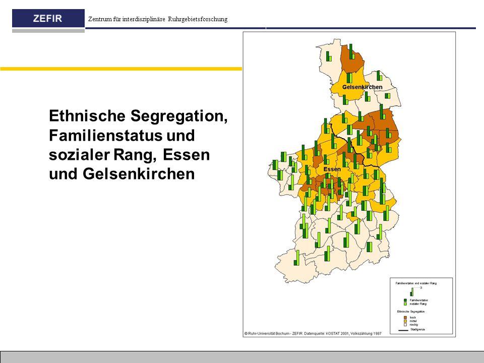 Ethnische Segregation,
