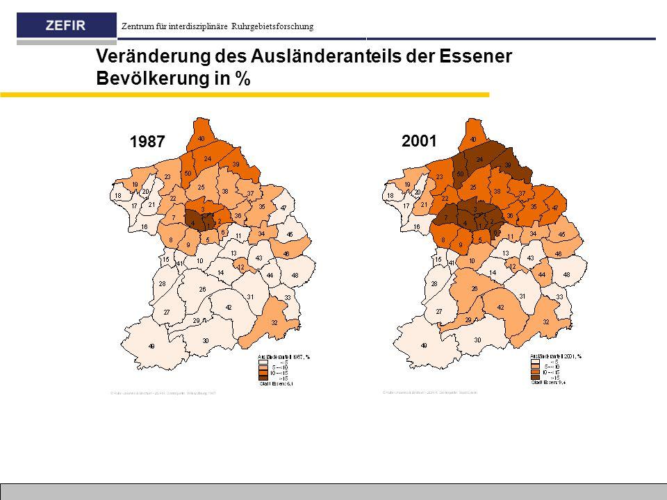 Veränderung des Ausländeranteils der Essener Bevölkerung in %