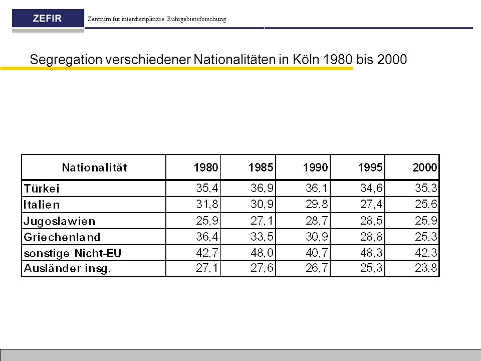Segregation verschiedener Nationalitäten in Köln 1980 bis 2000