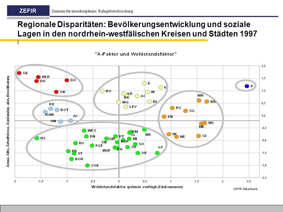Regionale Disparitäten: Bevölkerungsentwicklung und soziale Lagen in den nordrhein-westfälischen Kreisen und Städten 1997 l