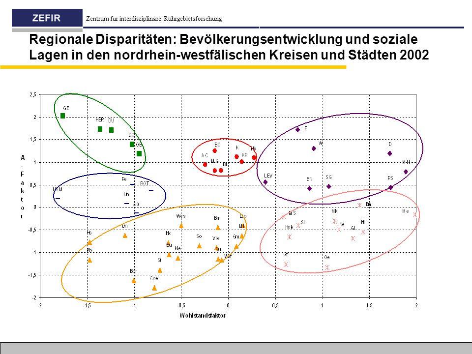 Regionale Disparitäten: Bevölkerungsentwicklung und soziale Lagen in den nordrhein-westfälischen Kreisen und Städten 2002