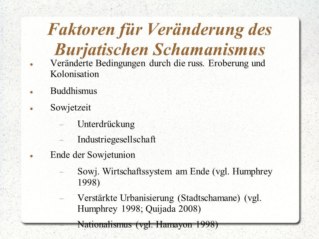 Faktoren für Veränderung des Burjatischen Schamanismus