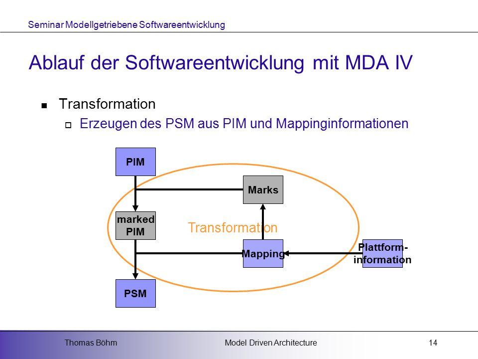 Ablauf der Softwareentwicklung mit MDA IV