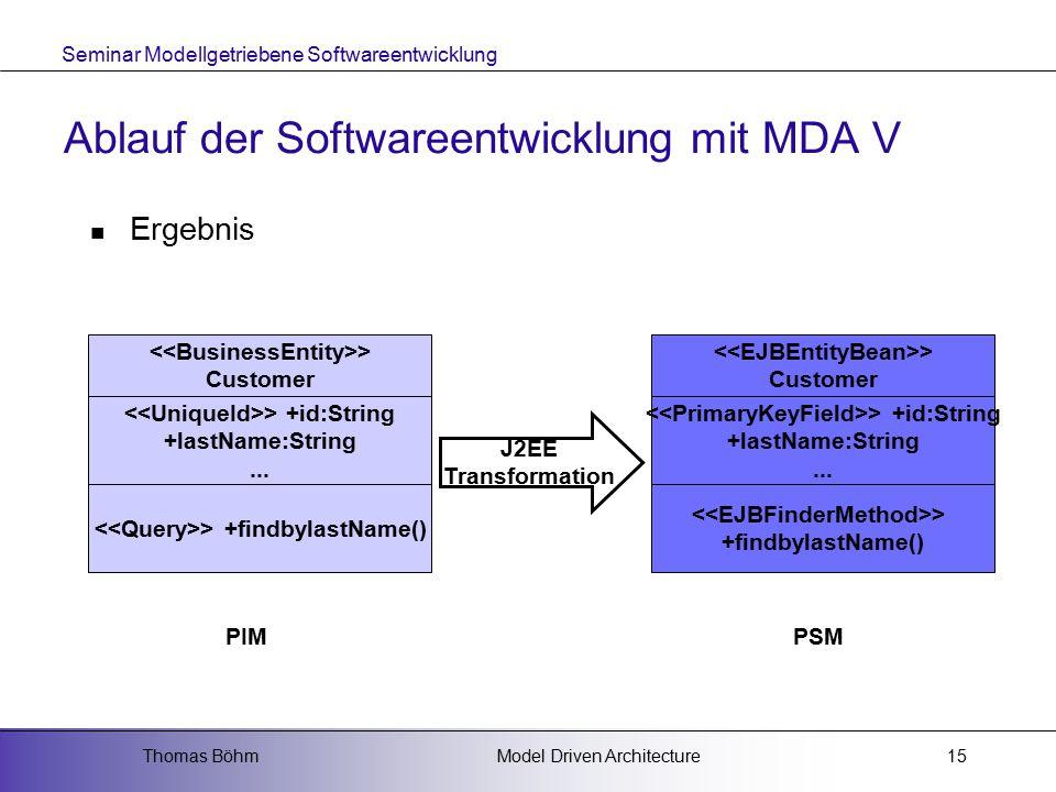 Ablauf der Softwareentwicklung mit MDA V