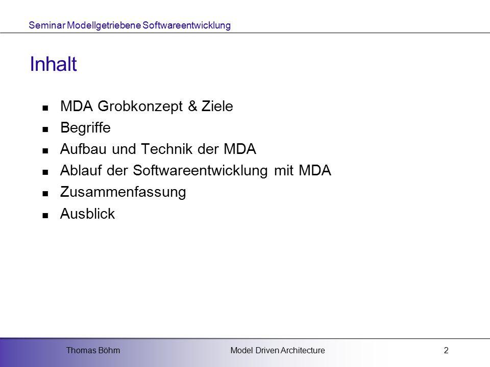 Inhalt MDA Grobkonzept & Ziele Begriffe Aufbau und Technik der MDA