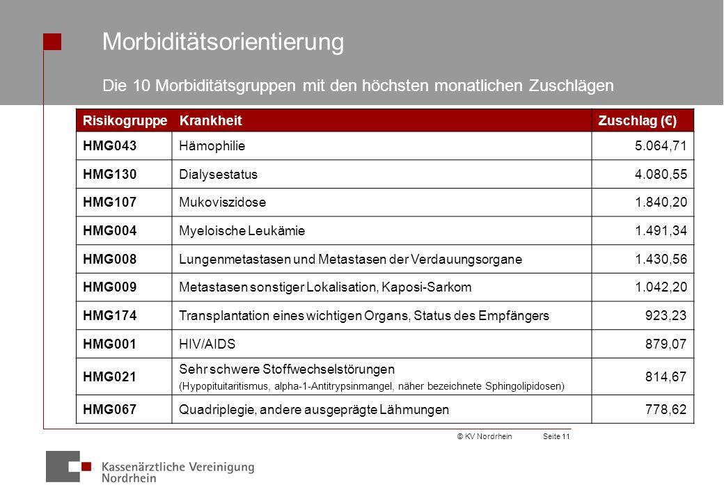 Morbiditätsorientierung Die 10 Morbiditätsgruppen mit den höchsten monatlichen Zuschlägen