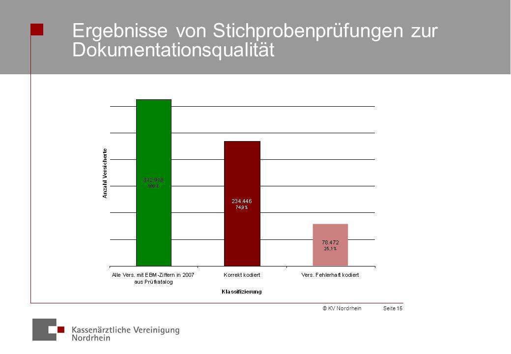 Ergebnisse von Stichprobenprüfungen zur Dokumentationsqualität