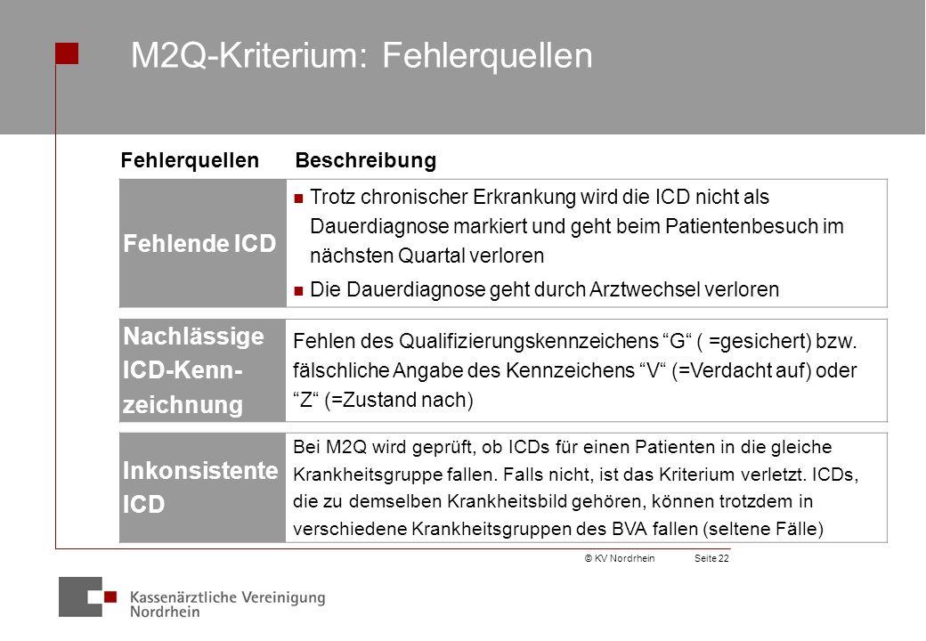 M2Q-Kriterium: Fehlerquellen