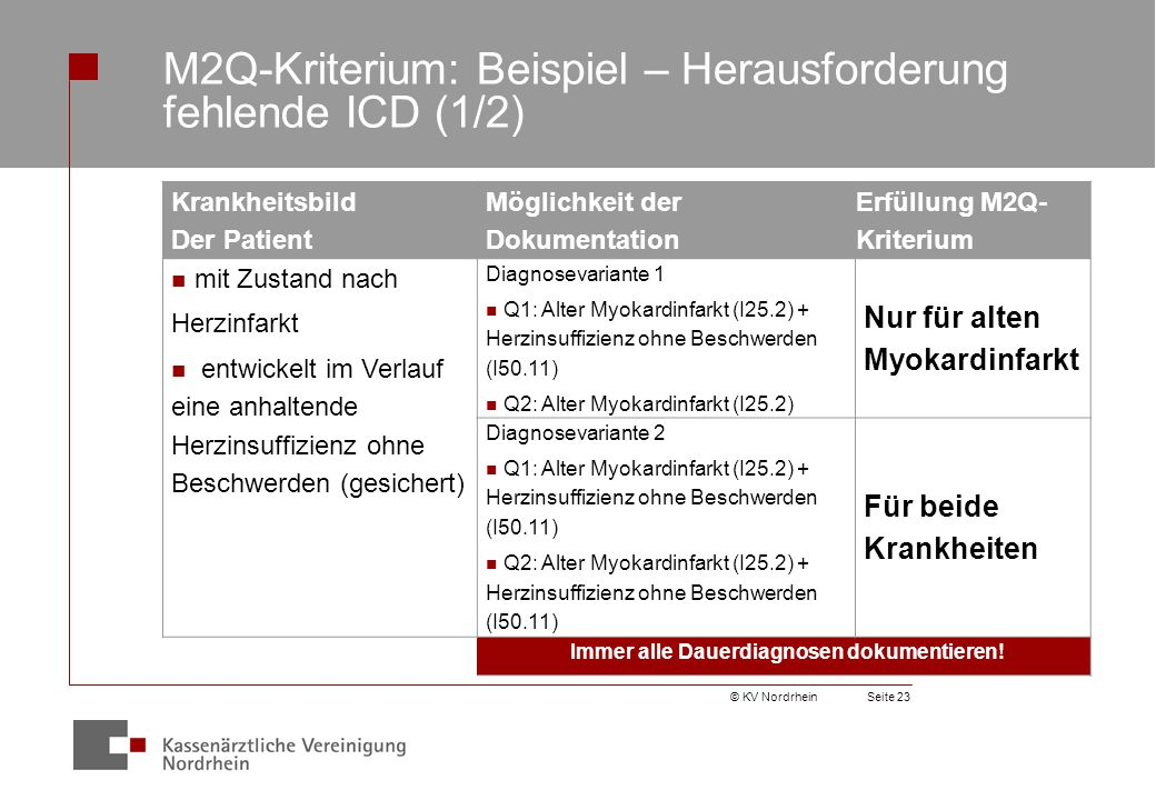 M2Q-Kriterium: Beispiel – Herausforderung fehlende ICD (1/2)