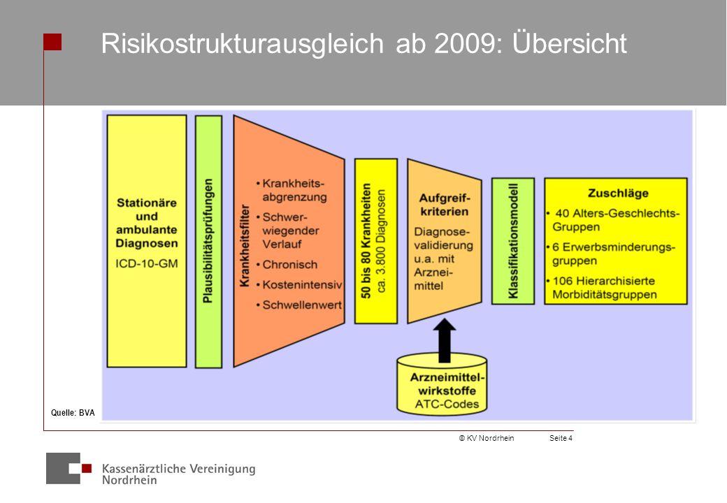 Risikostrukturausgleich ab 2009: Übersicht