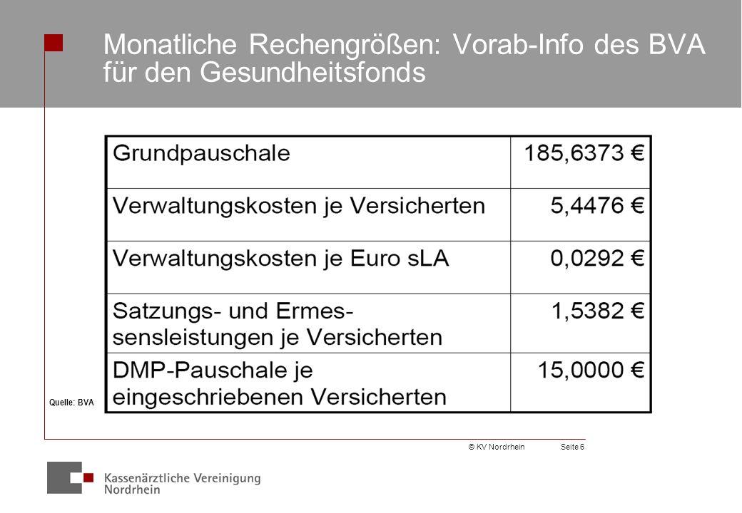 Monatliche Rechengrößen: Vorab-Info des BVA für den Gesundheitsfonds