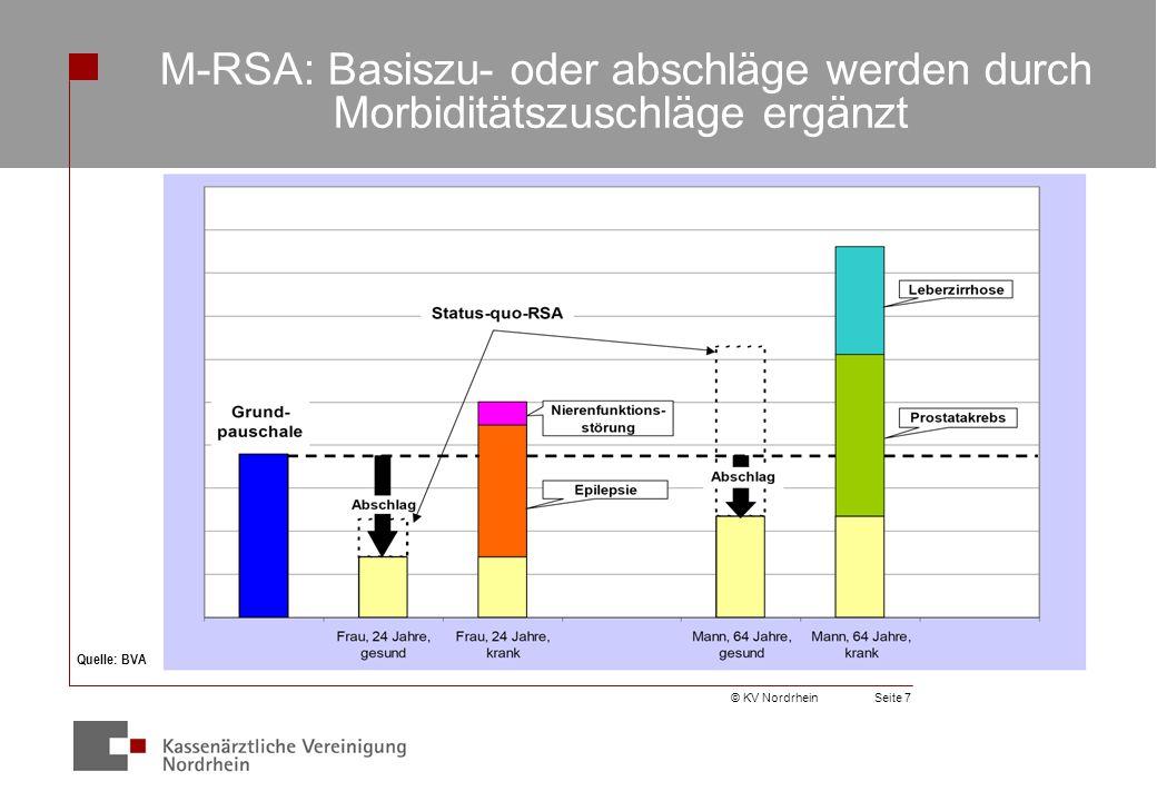 M-RSA: Basiszu- oder abschläge werden durch Morbiditätszuschläge ergänzt