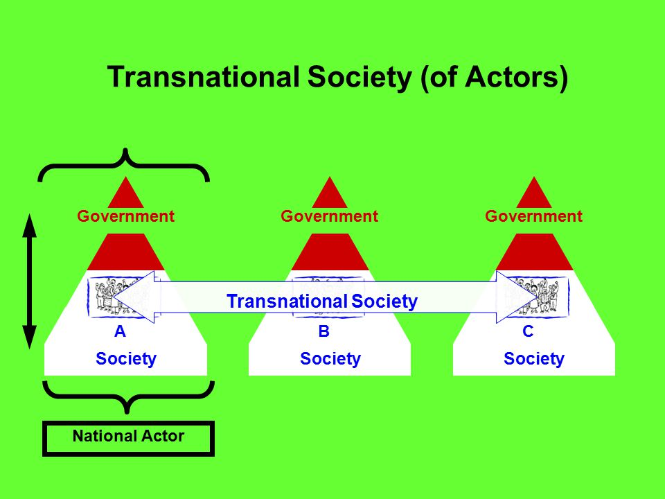 Transnational Society (of Actors)