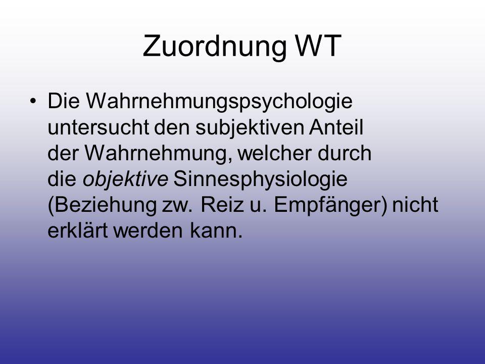Zuordnung WT
