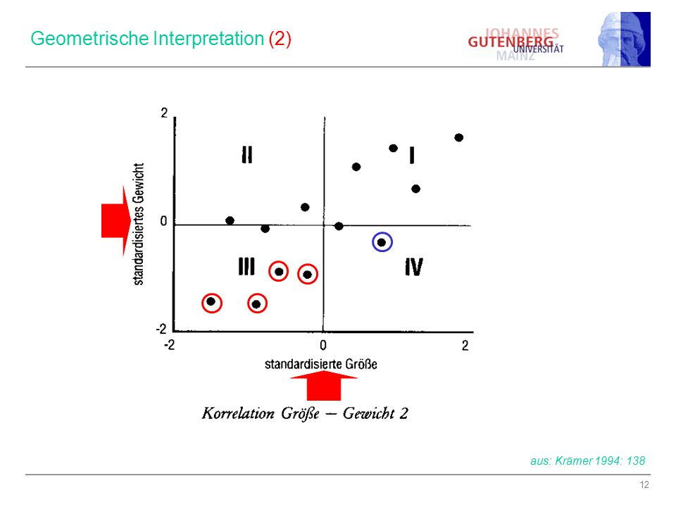 Geometrische Interpretation (2)