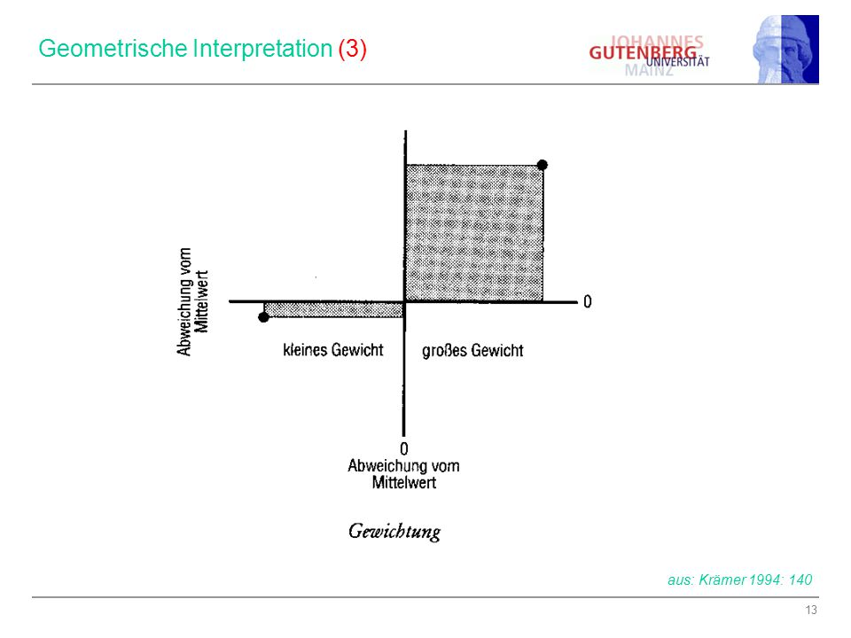 Geometrische Interpretation (3)