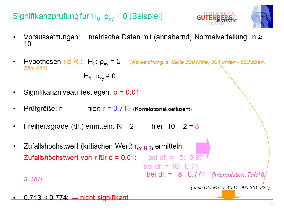Signifikanzprüfung für H0: ρxy = 0 (Beispiel)
