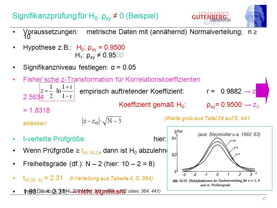 Signifikanzprüfung für H0: ρxy ≠ 0 (Beispiel)