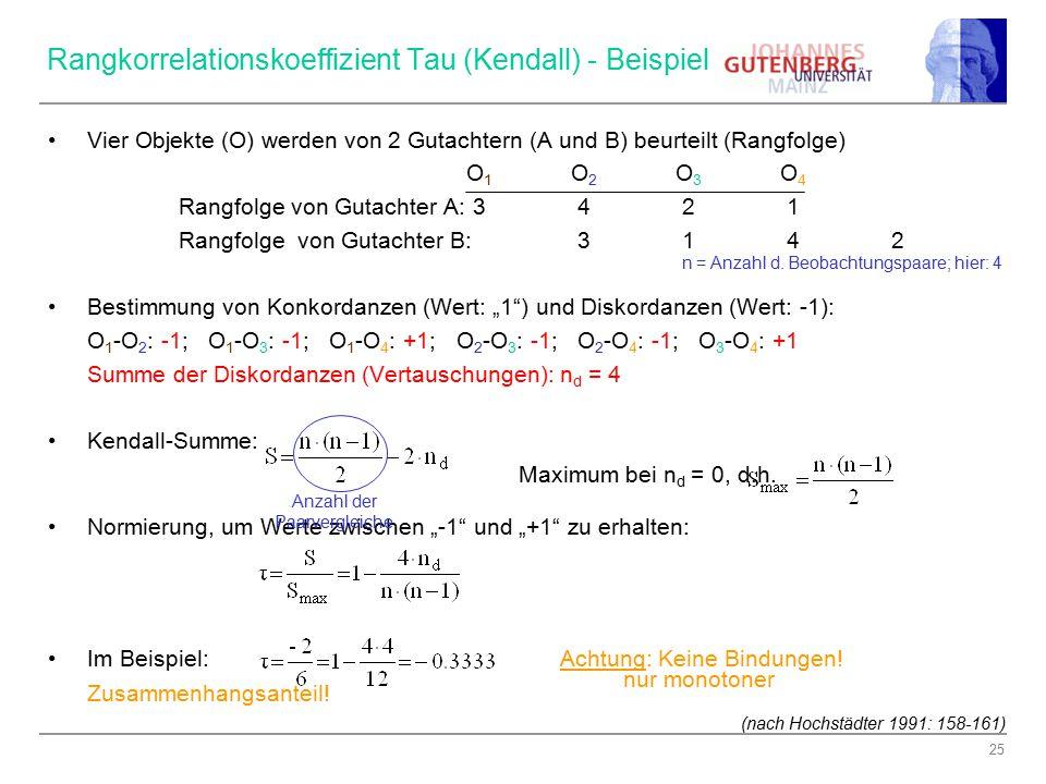 Rangkorrelationskoeffizient Tau (Kendall) - Beispiel