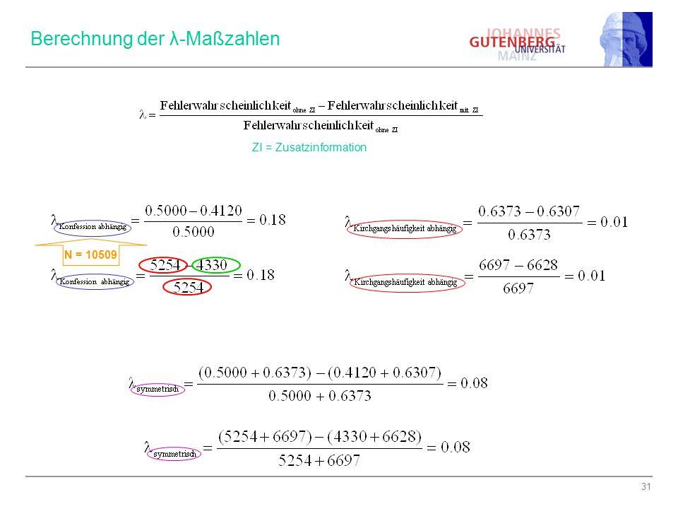 Berechnung der λ-Maßzahlen