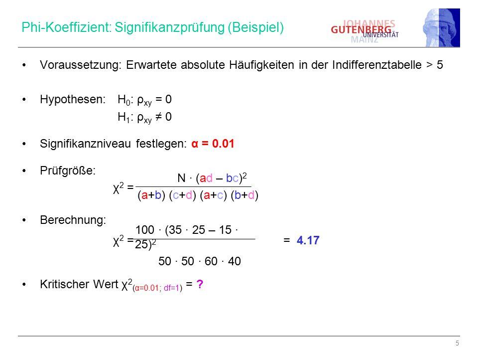 Phi-Koeffizient: Signifikanzprüfung (Beispiel)