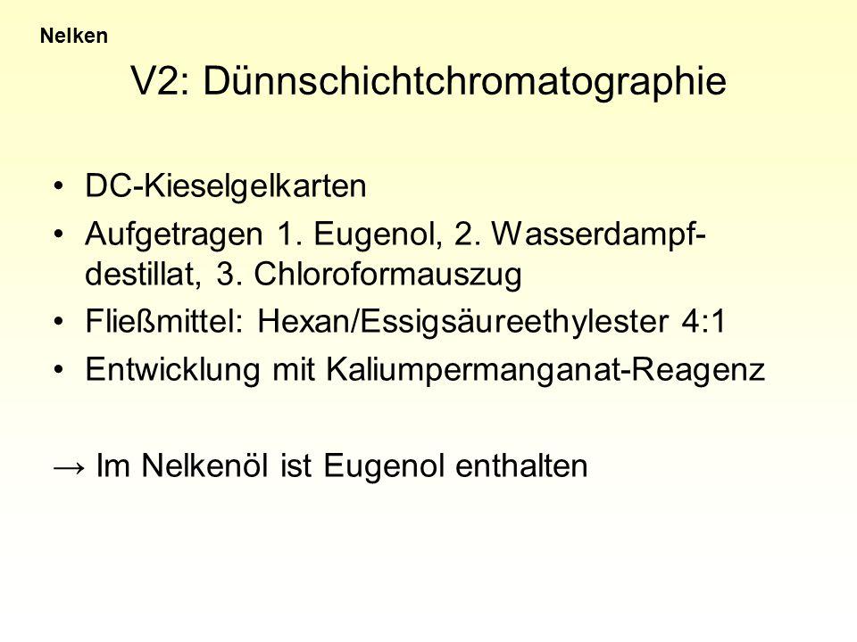 V2: Dünnschichtchromatographie
