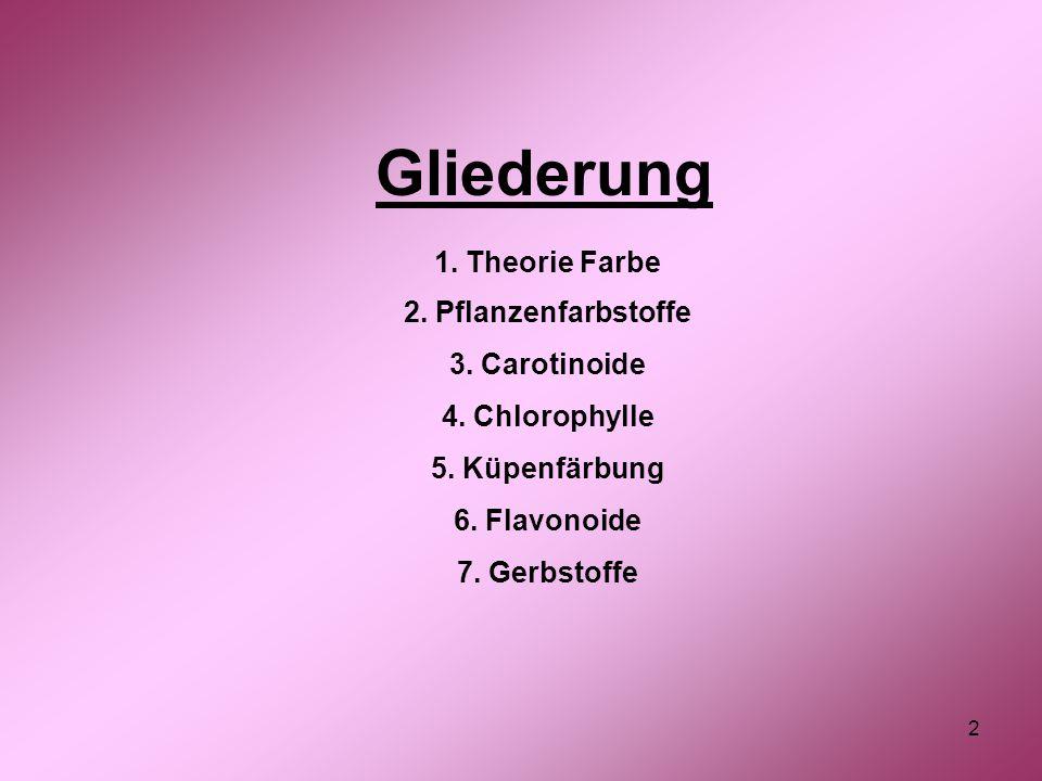 Gliederung 1. Theorie Farbe 2. Pflanzenfarbstoffe 3. Carotinoide