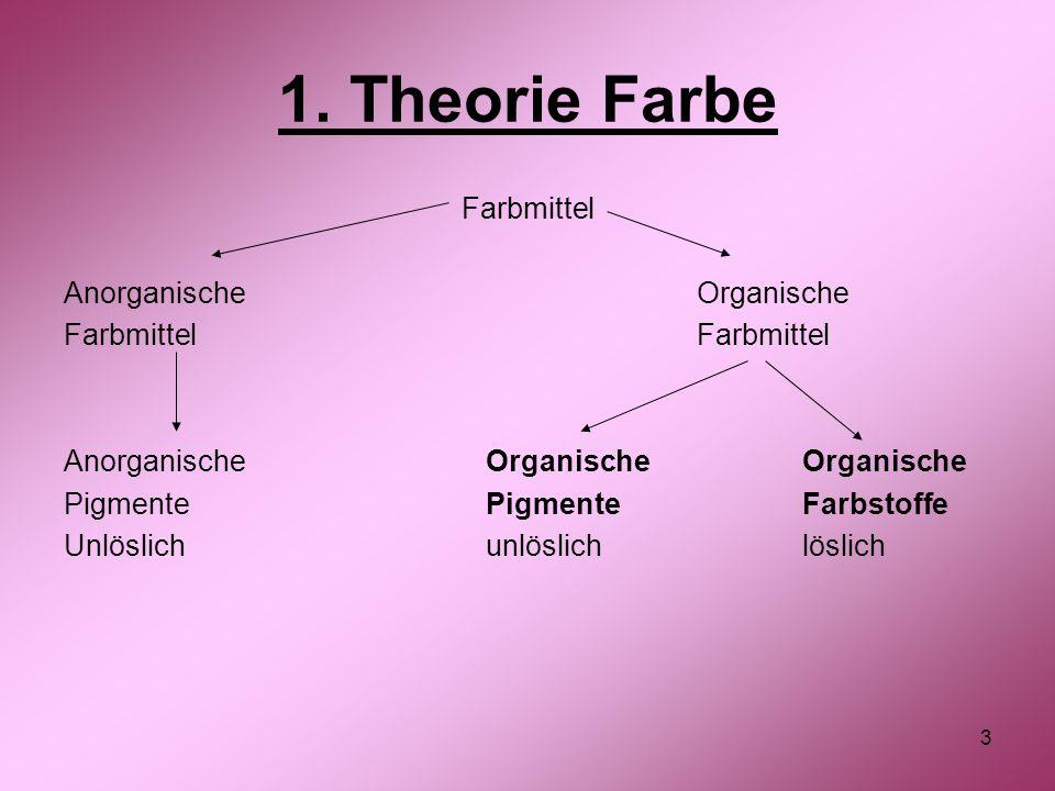1. Theorie Farbe Farbmittel Anorganische Organische