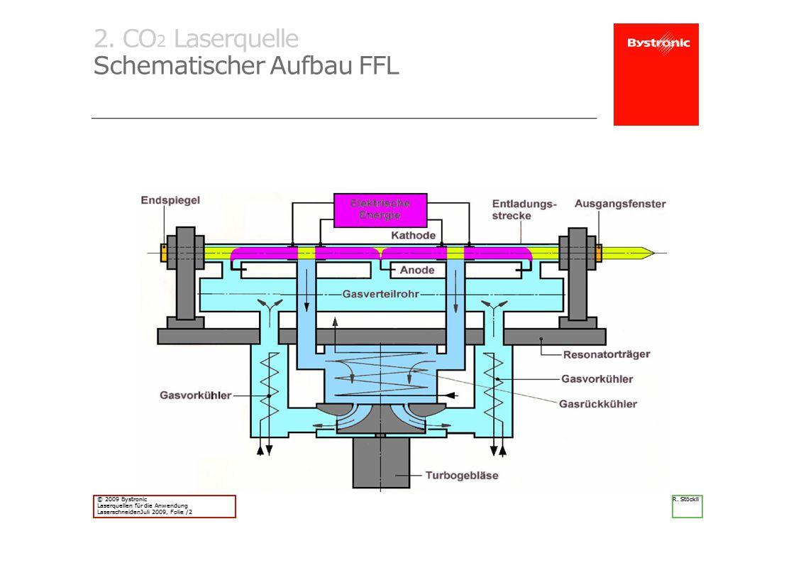 Schematischer Aufbau FFL
