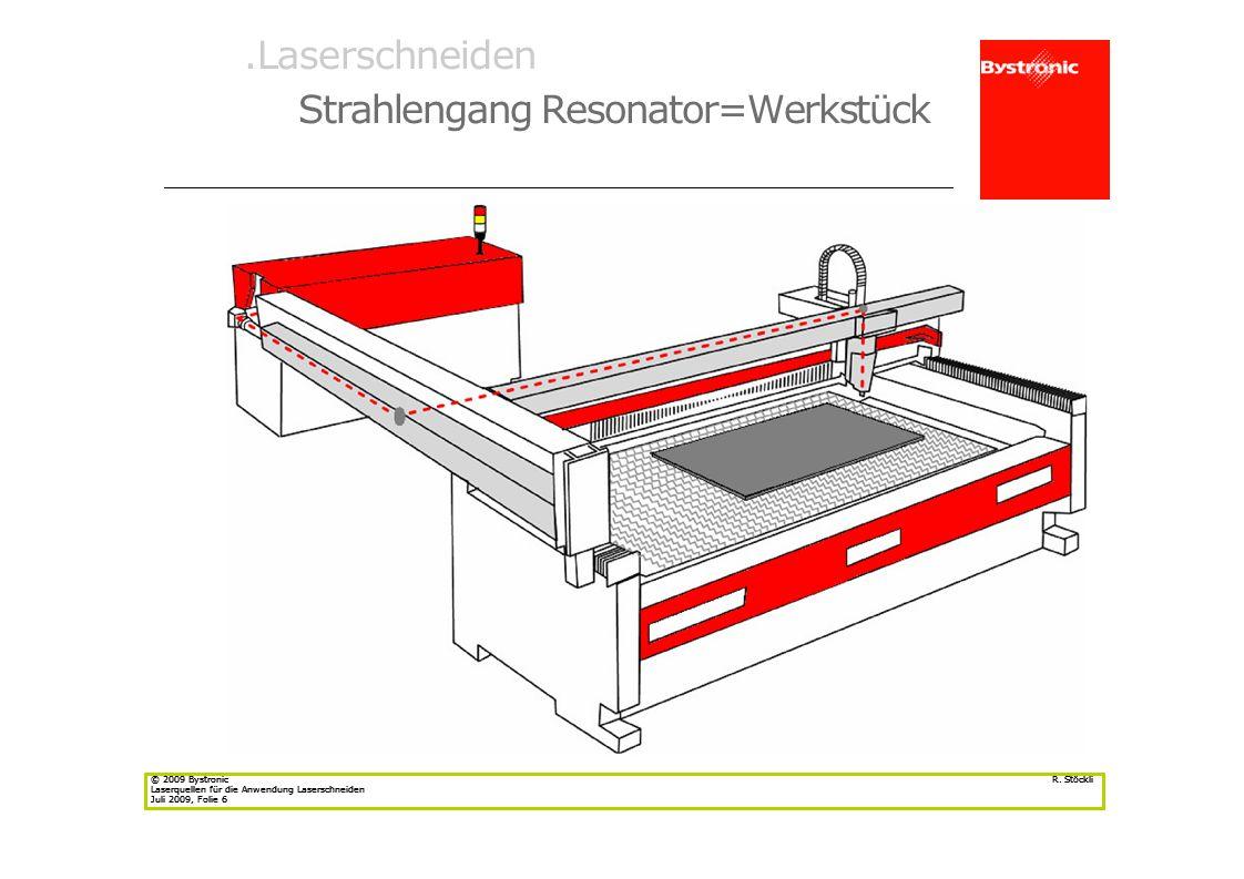 Strahlengang Resonator=Werkstück