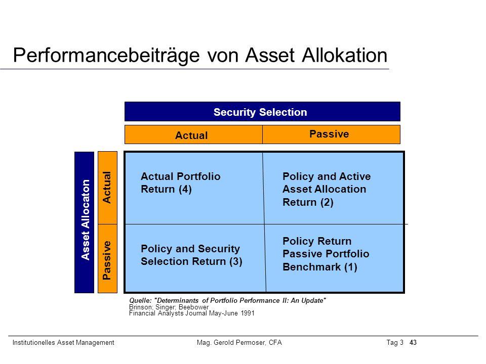 Performancebeiträge von Asset Allokation