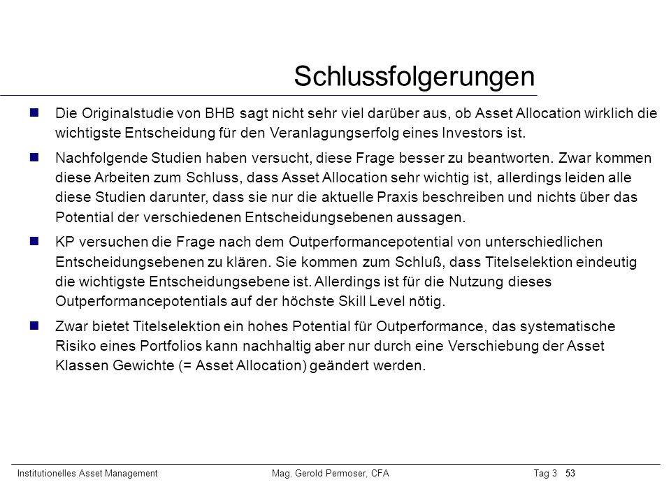 Mag. Gerold Permoser, CFA