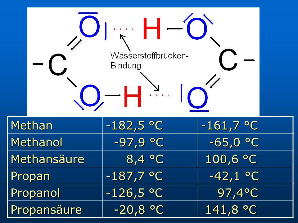 Methan -182,5 °C. -161,7 °C. Methanol. -97,9 °C. -65,0 °C. Methansäure. 8,4 °C. 100,6 °C. Propan.