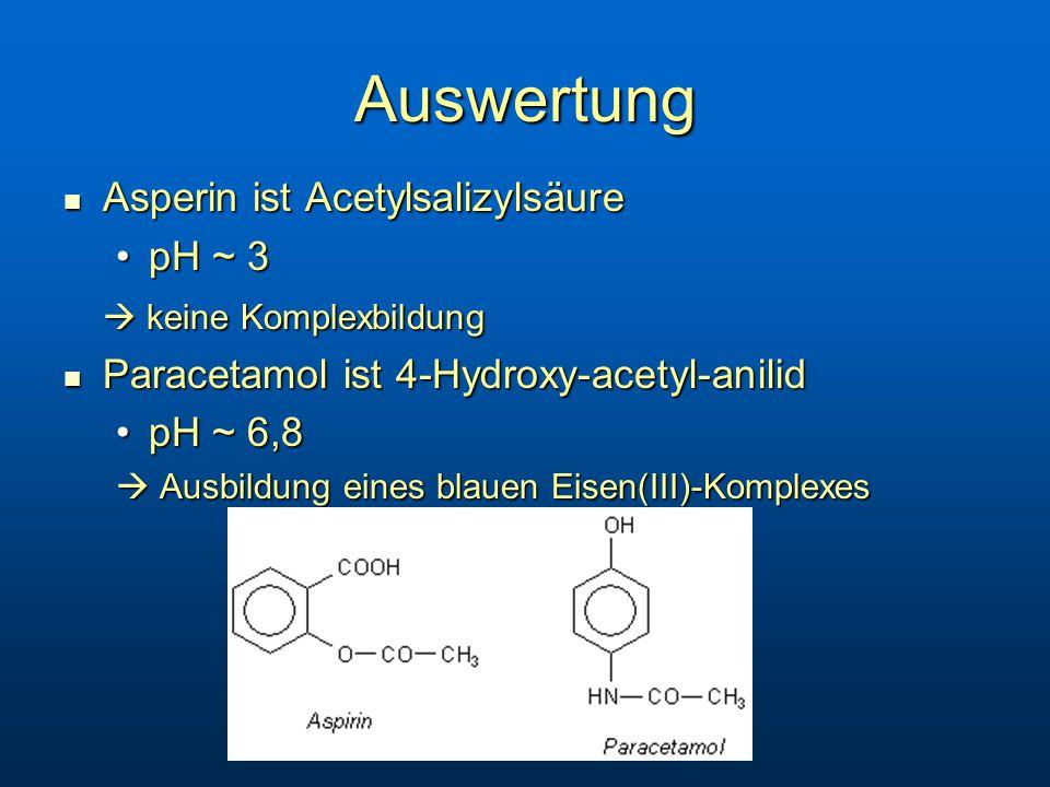 Auswertung Asperin ist Acetylsalizylsäure pH ~ 3
