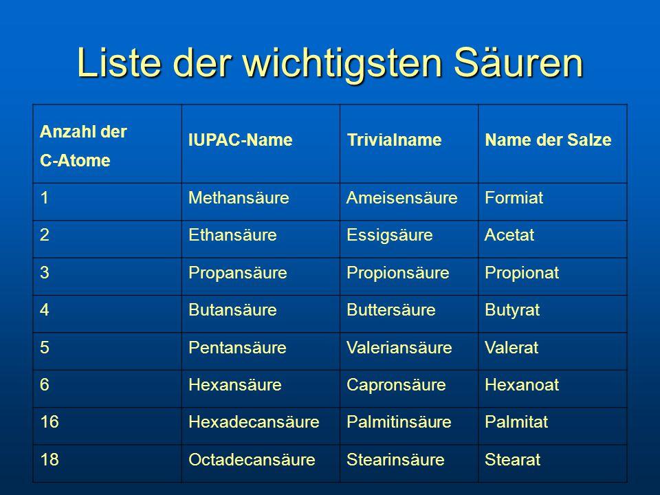 Liste der wichtigsten Säuren