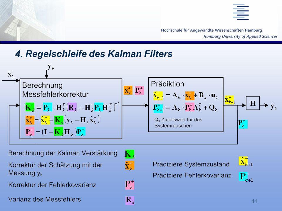 4. Regelschleife des Kalman Filters