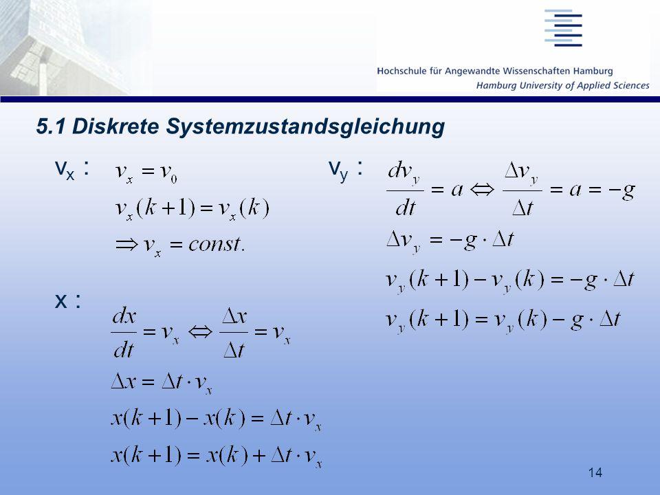 5.1 Diskrete Systemzustandsgleichung