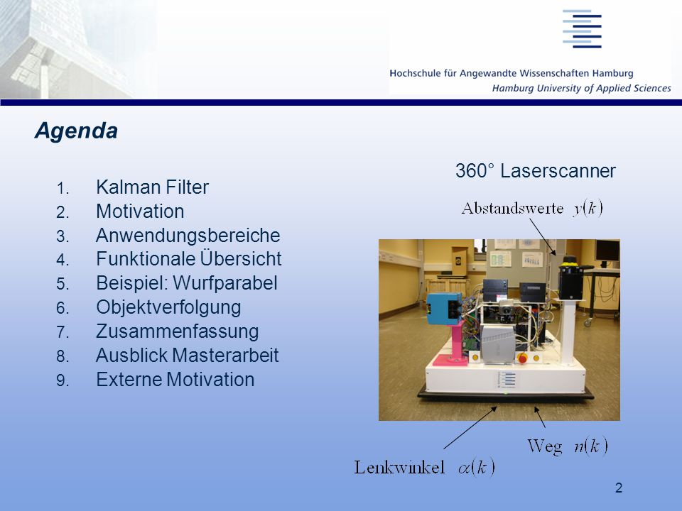 Agenda 360° Laserscanner Kalman Filter Motivation Anwendungsbereiche