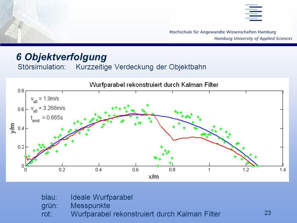 17.03.06 6 Objektverfolgung. Störsimulation: Kurzzeitige Verdeckung der Objektbahn.