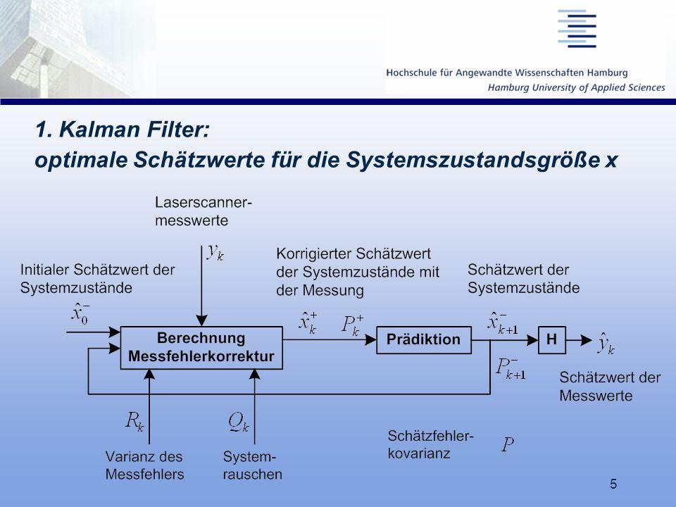 optimale Schätzwerte für die Systemszustandsgröße x