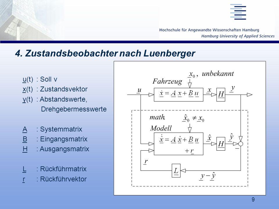 4. Zustandsbeobachter nach Luenberger