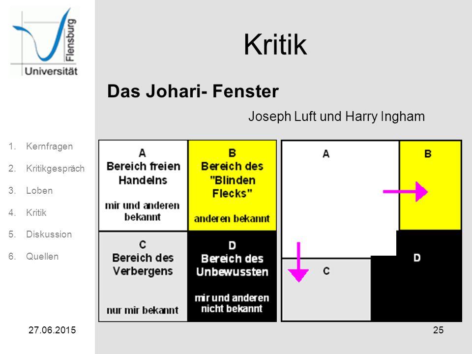 Kritik Das Johari- Fenster Joseph Luft und Harry Ingham 17.04.2017