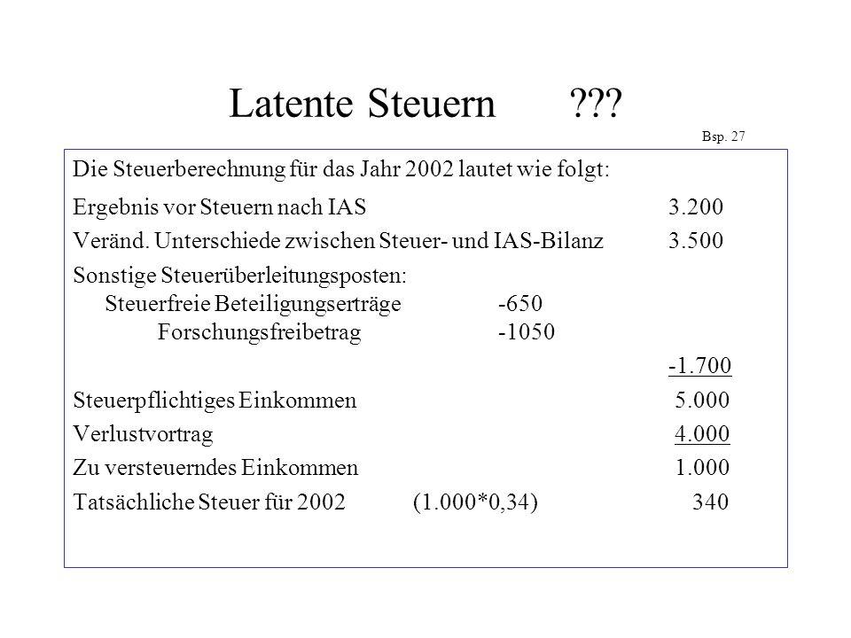 Latente Steuern Bsp. 27 Die Steuerberechnung für das Jahr 2002 lautet wie folgt: Ergebnis vor Steuern nach IAS 3.200.