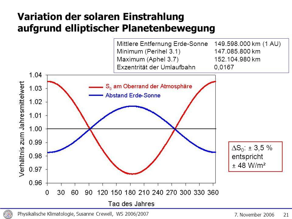 Variation der solaren Einstrahlung aufgrund elliptischer Planetenbewegung