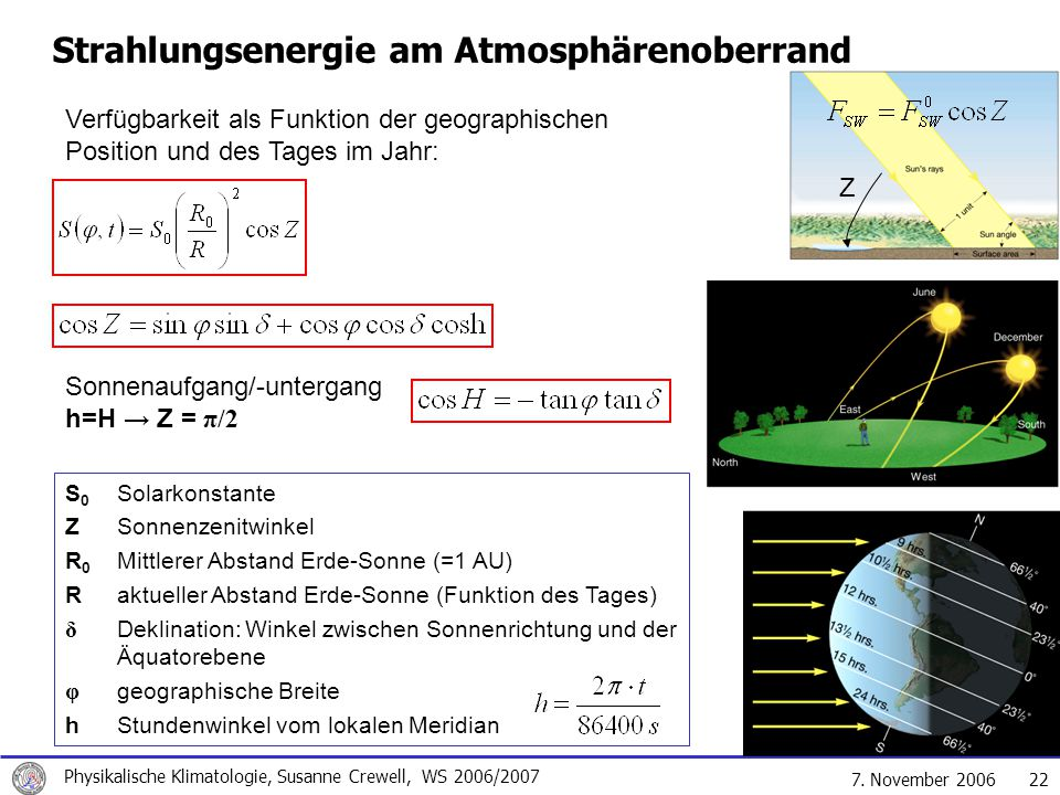 Strahlungsenergie am Atmosphärenoberrand