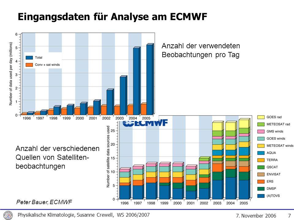 Eingangsdaten für Analyse am ECMWF