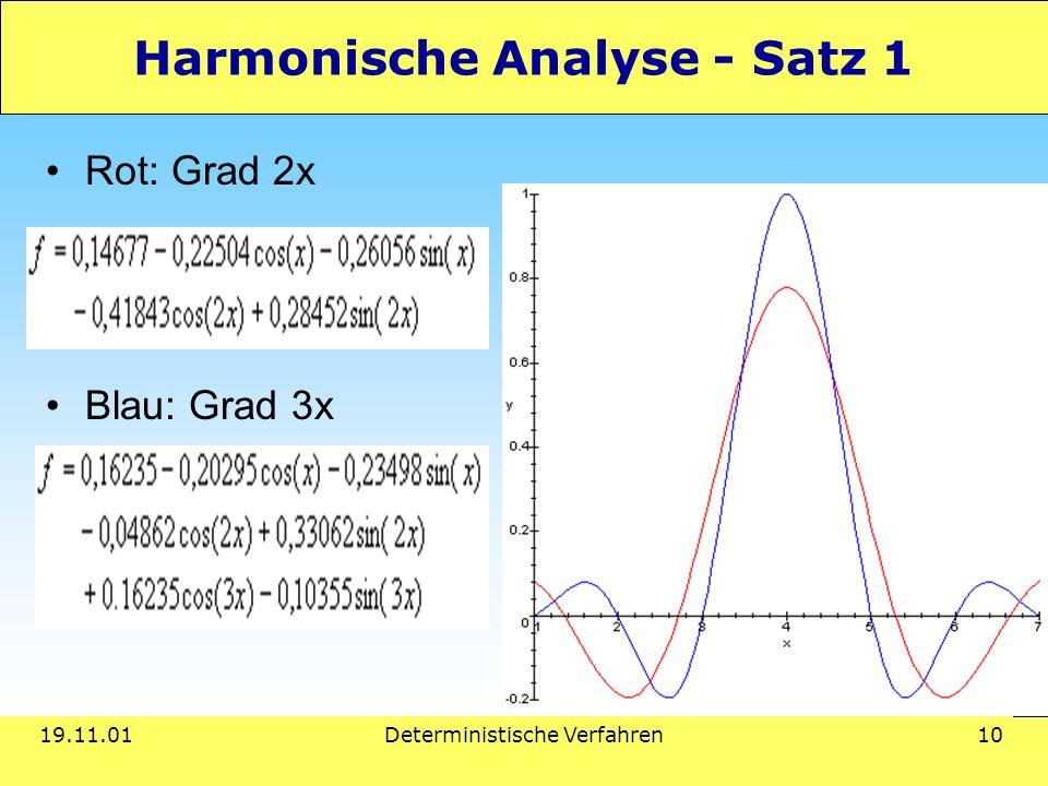 Trigonometrisch & Harmonische Analyse - Satz 2